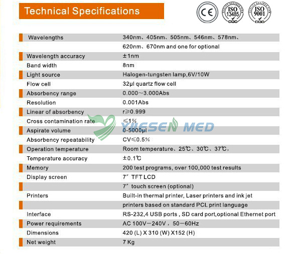 YSVET0305 Technical-Specifications