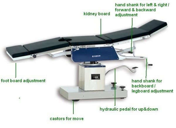 Manual Operating Table YSOT-3008A