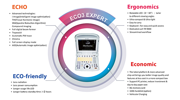 Chison ECO3 EXPERT Advanced Imaging Technologies